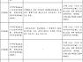 김경수 1심 판결문 전문 Ⅳ  p 124 ~